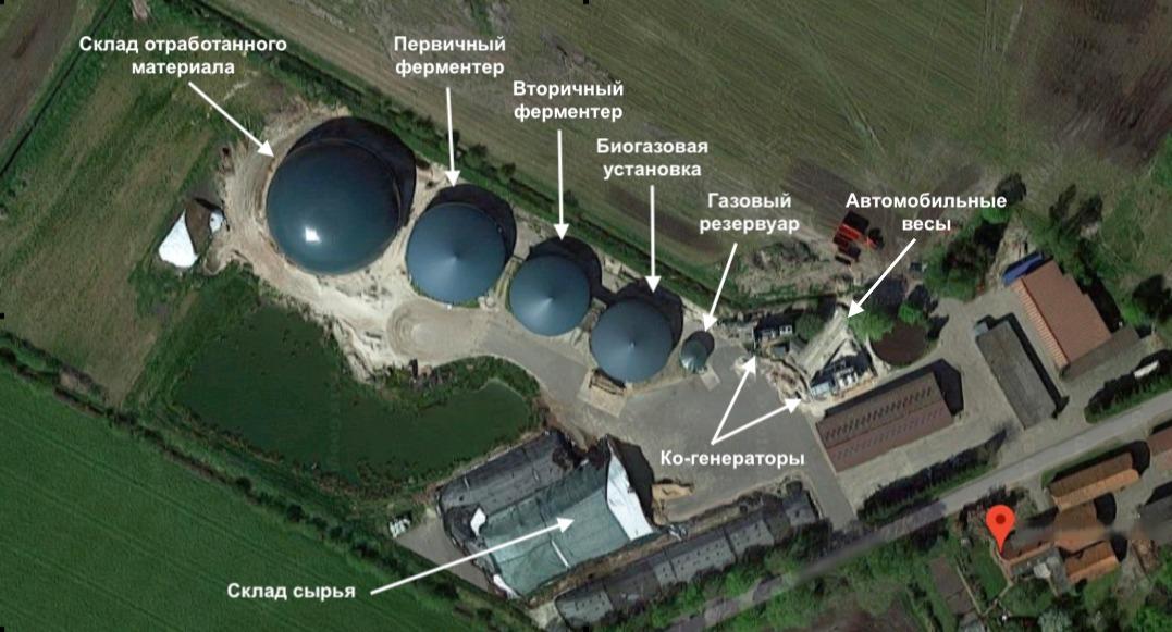 Объект № В 35. Установка по производству биогаза Комплектная стоимость под ключ: € 3,3 млн.